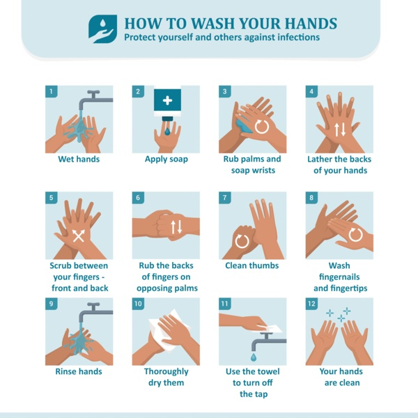 A step by step guide to washing your hands, following NHS advice (as detailed in article).
