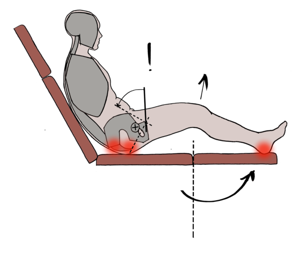 Image shows graphic of person in a reclined chair with their feet up. Red spots show pressure.