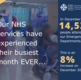 Busiest month ever for the Emergency Departments