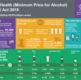 Price of 'Cheap Alcohol' in Wales to Increase 2nd March 2020