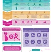 Returning to Running Postnatally Guidance