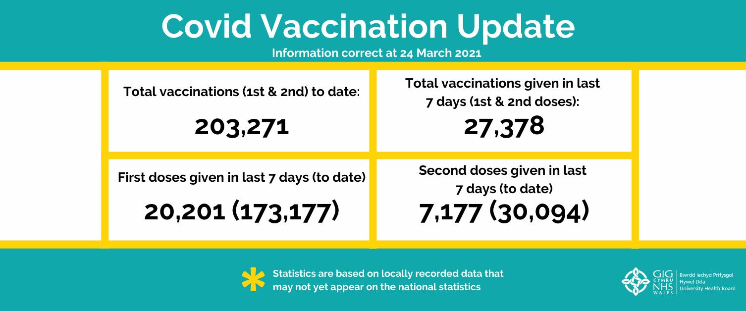 Vaccine Update Issue 11
