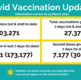Vaccine Update Issue 11