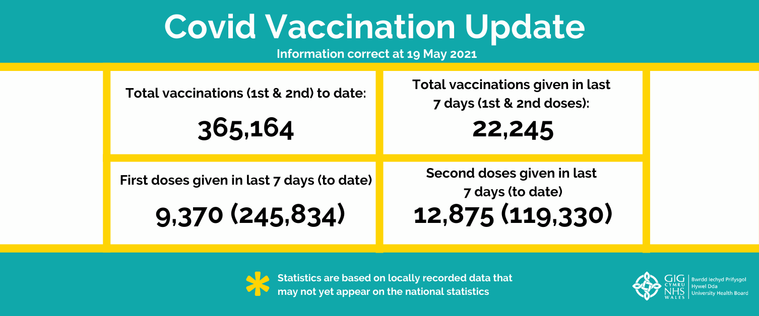 Vaccination update - issue 19