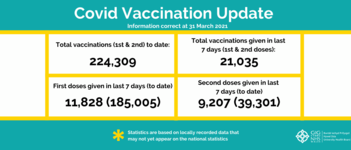 Vaccine update image issue 12