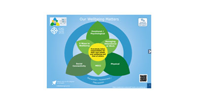 Our Wellbeing Matters