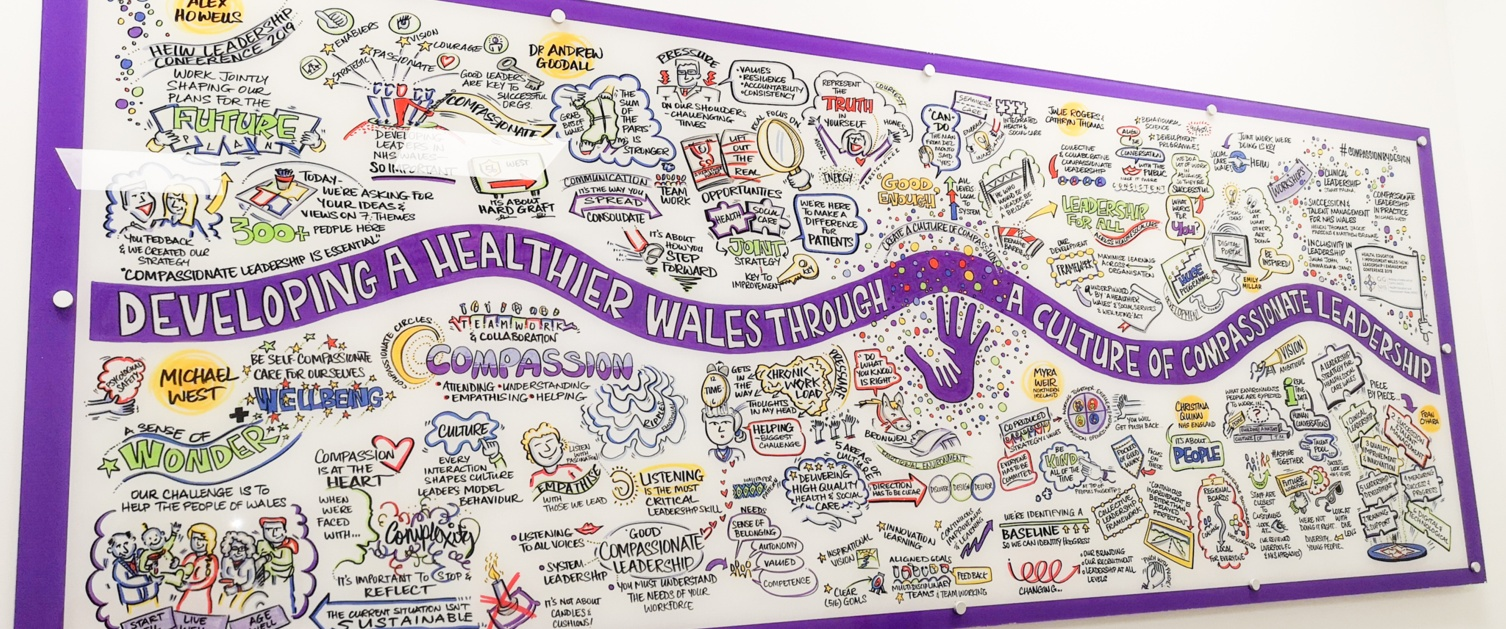 Developing a healthier Wales through a culture of compassionate leadership