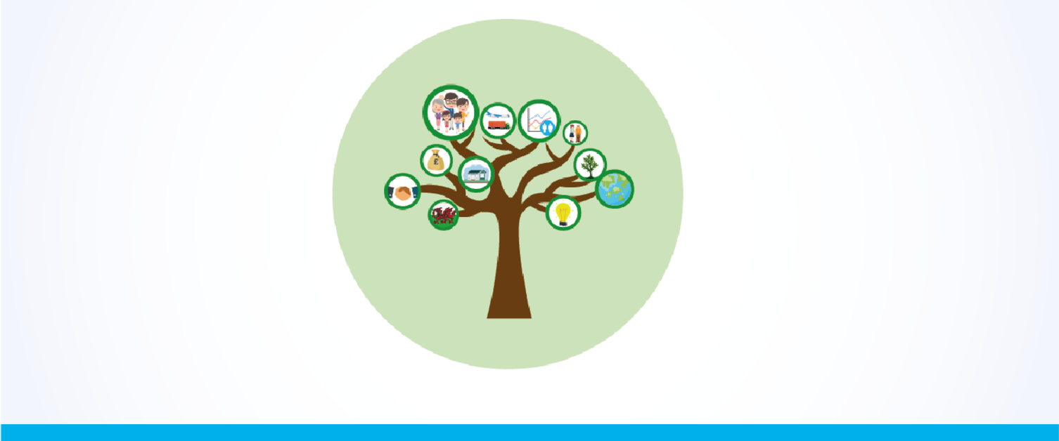 Well-being Statement & Objectives Icon