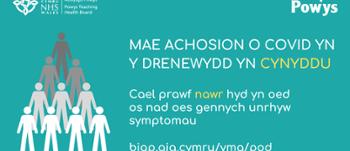 Graffig testun: Mae achosion COVID yn codi yn y Drenewydd. Cael prawf nawr hyd yn oed os nad oes gennych unrhyw symptomau.