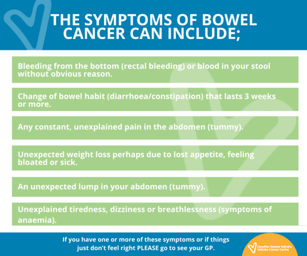 Bowel Cancer Month - April 2021