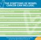 Bowel Cancer Month - April 2021